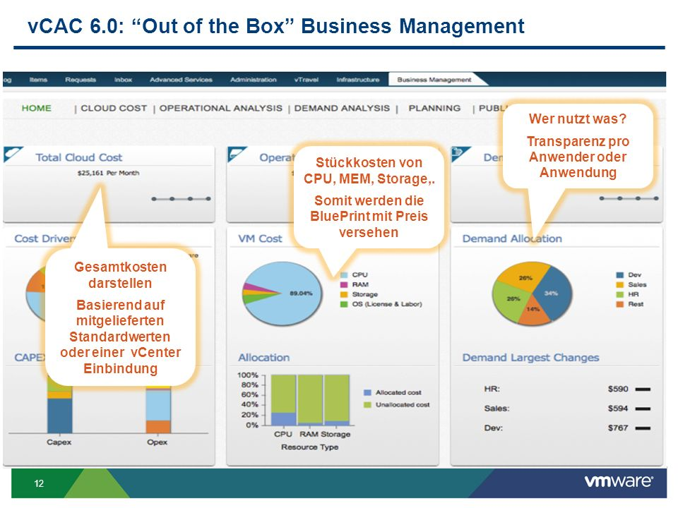 vCAC 6.0: Out of the Box Business Management