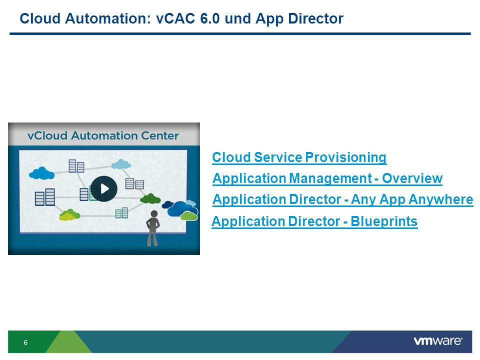 Cloud Automation: vCAC 6.0 und App Director