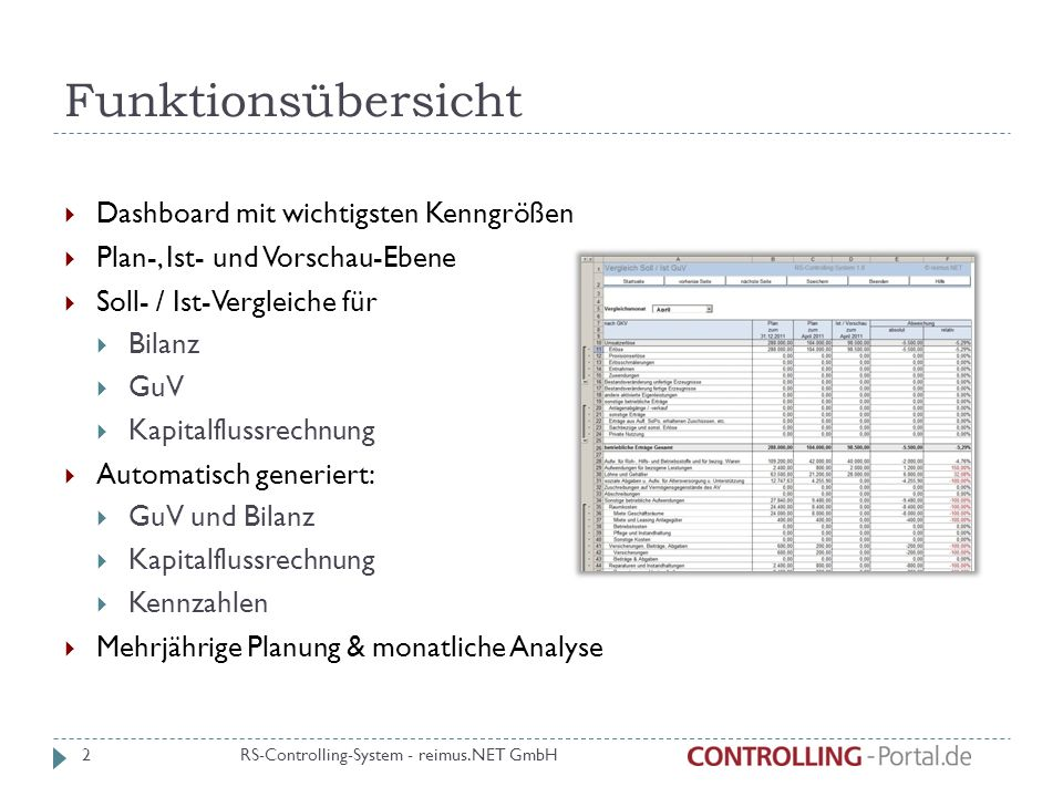 RS-Controlling-System - ppt herunterladen