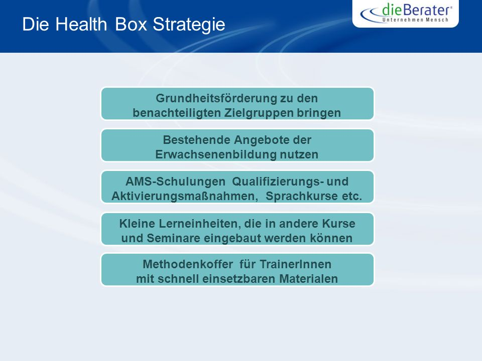 Die Health Box Strategie