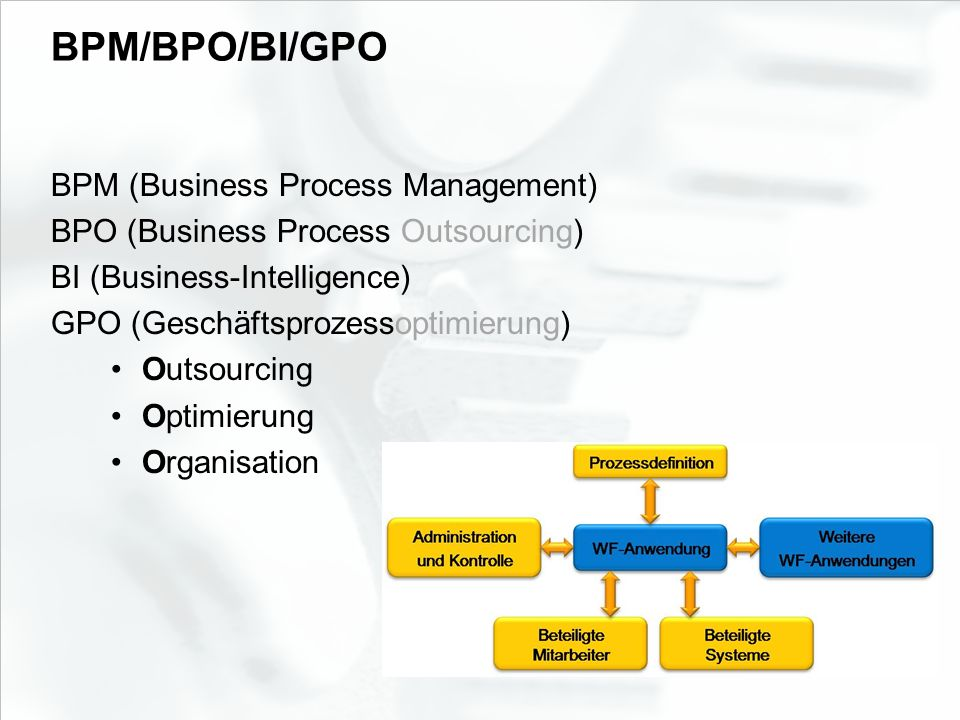 BPM/BPO/BI/GPO BPM (Business Process Management)