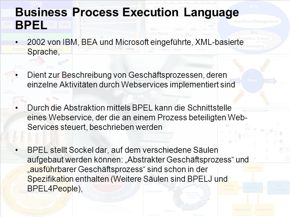 Business Process Execution Language BPEL