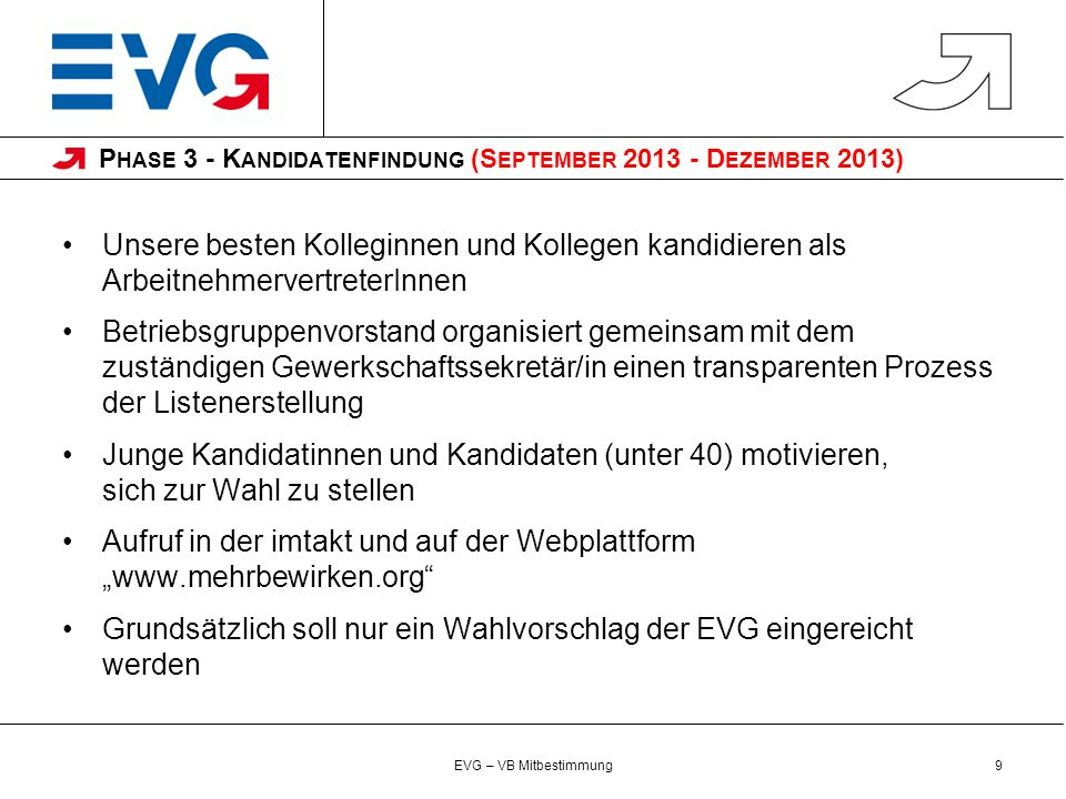 Phase 3 - Kandidatenfindung (September Dezember 2013)