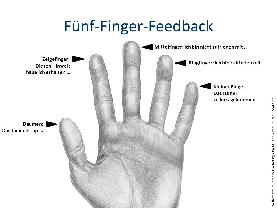 Fünf-Finger-Feedback