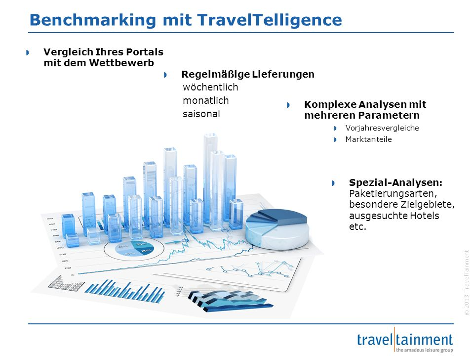 Benchmarking mit TravelTelligence