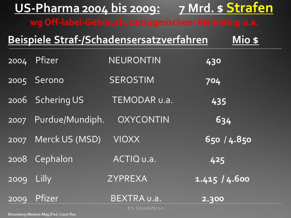 US-Pharma 2004 bis 2009: 7 Mrd. $ Strafen wg Off-label-Gebrauch, betrügerischem Marketing u.a.