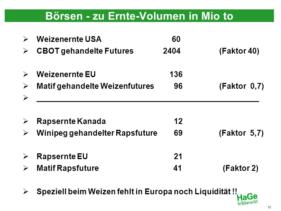 Börsen - zu Ernte-Volumen in Mio to