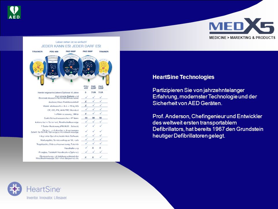 HeartSine Technologies