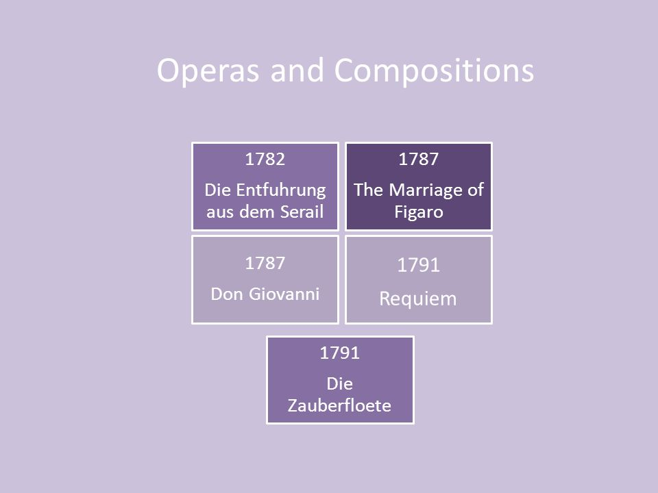 Operas and Compositions