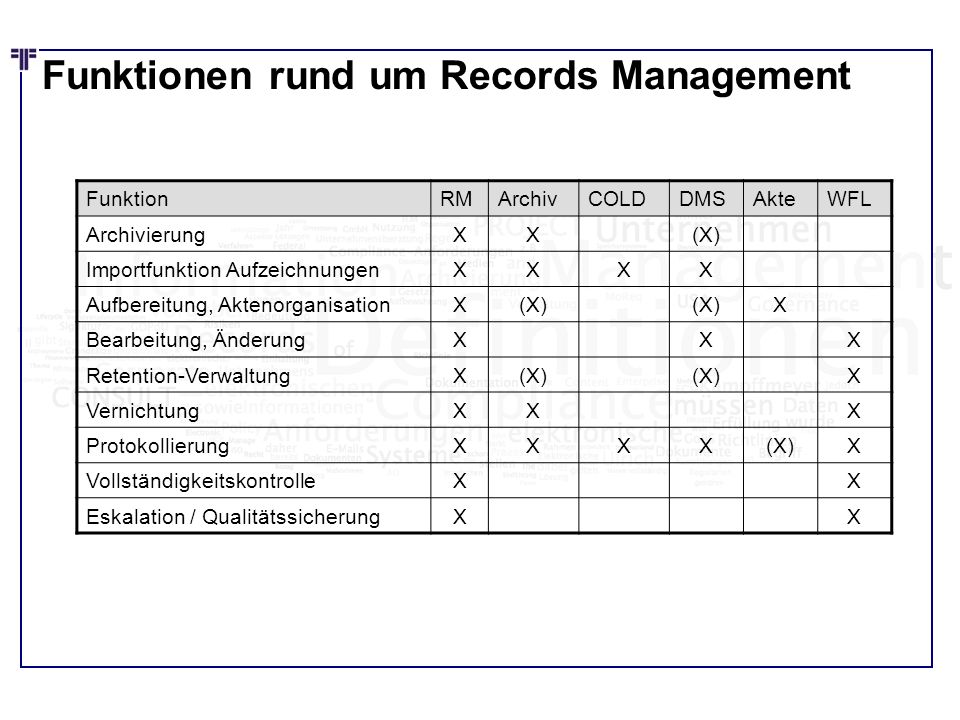 Funktionen rund um Records Management