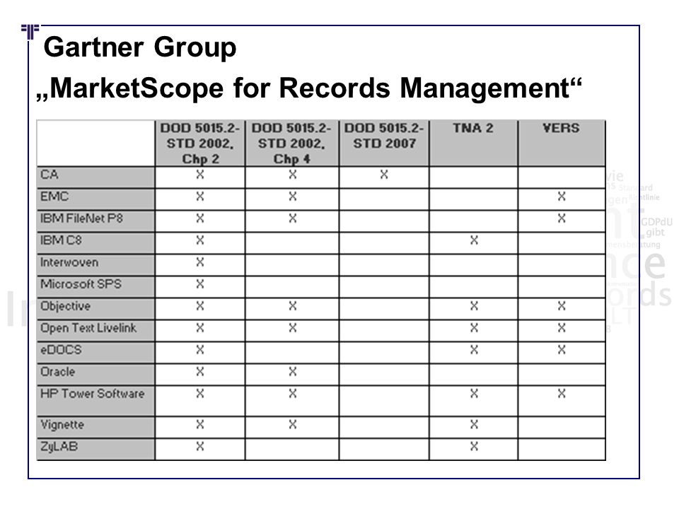 "Gartner Group ""MarketScope for Records Management"