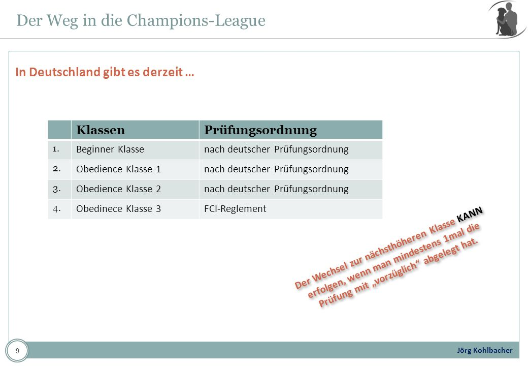 Der Weg in die Champions-League