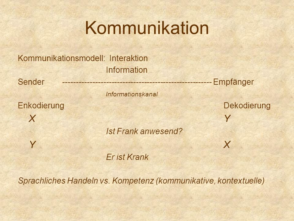 Kommunikation X Y Kommunikationsmodell: Interaktion Information