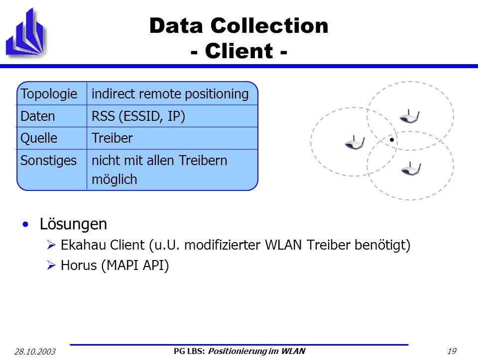 Data Collection - Client -