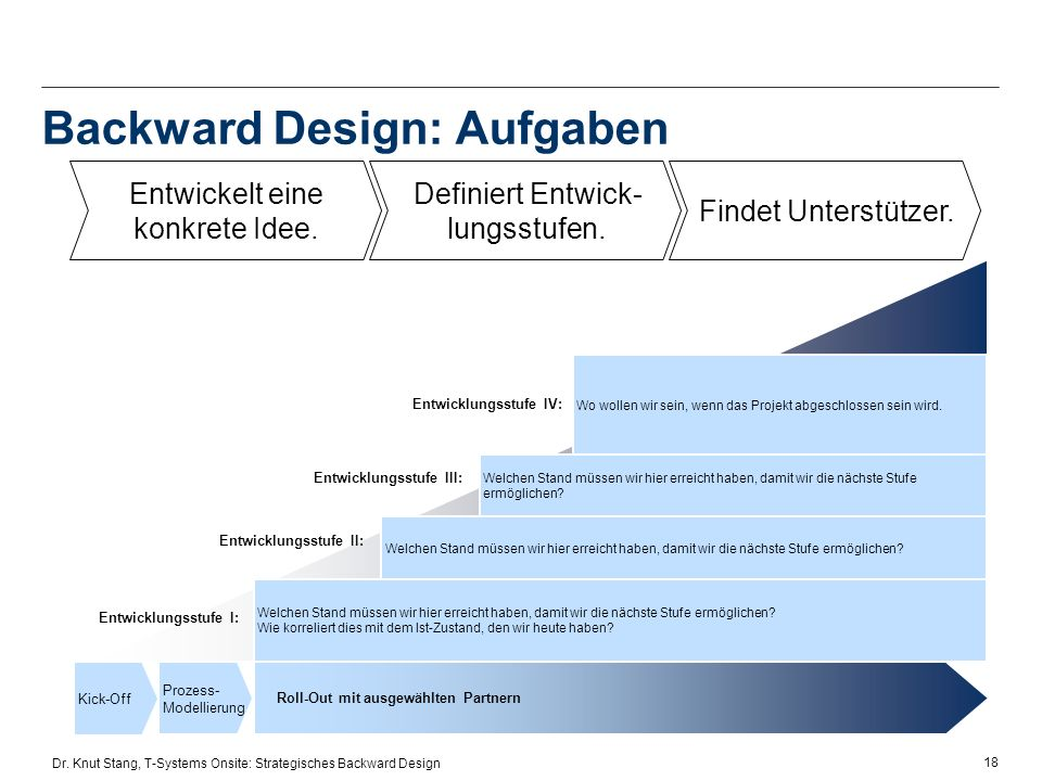 Backward Design: Aufgaben