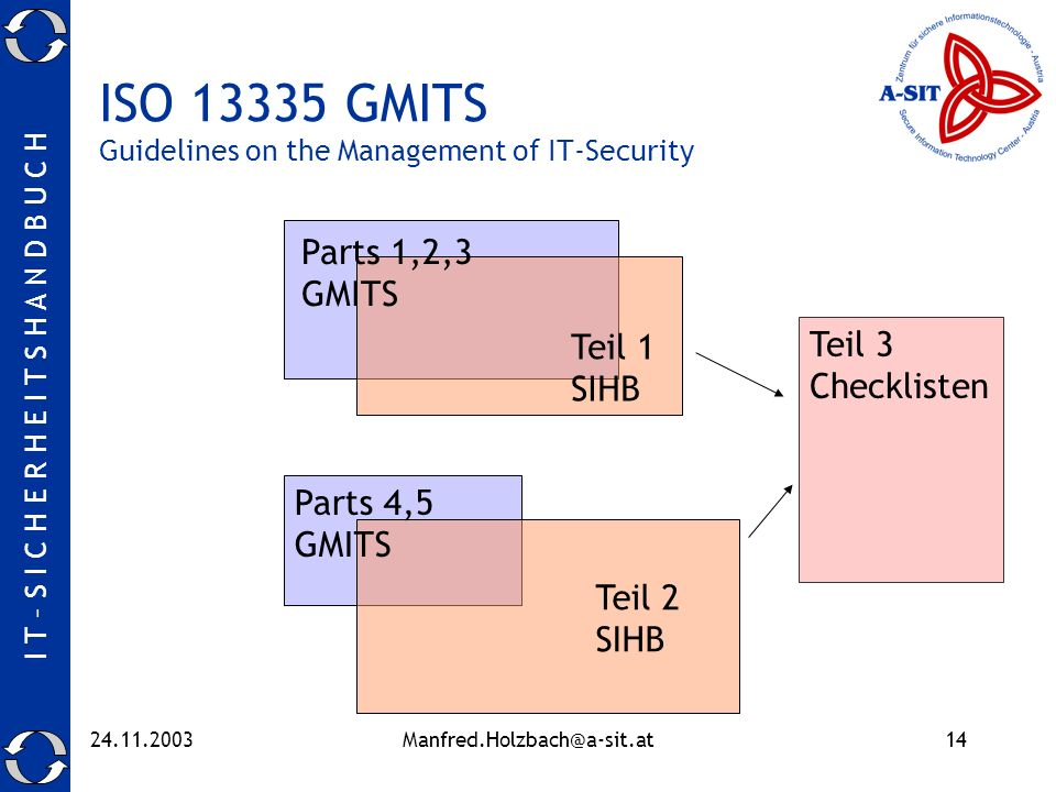ISO 13335 GMITS Guidelines on the Management of IT-Security