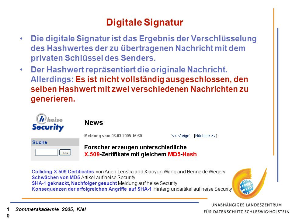 Digitale Signatur
