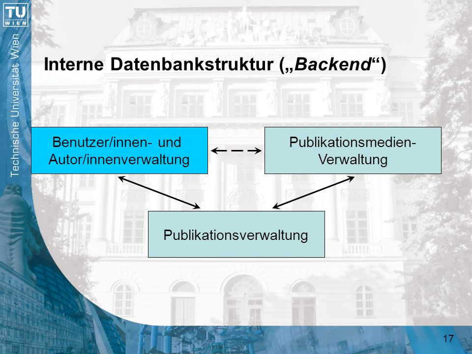"Interne Datenbankstruktur (""Backend )"