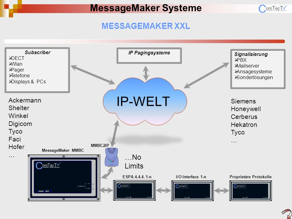 IP-WELT MessageMaker Systeme MESSAGEMAKER XXL …No Limits Ackermann