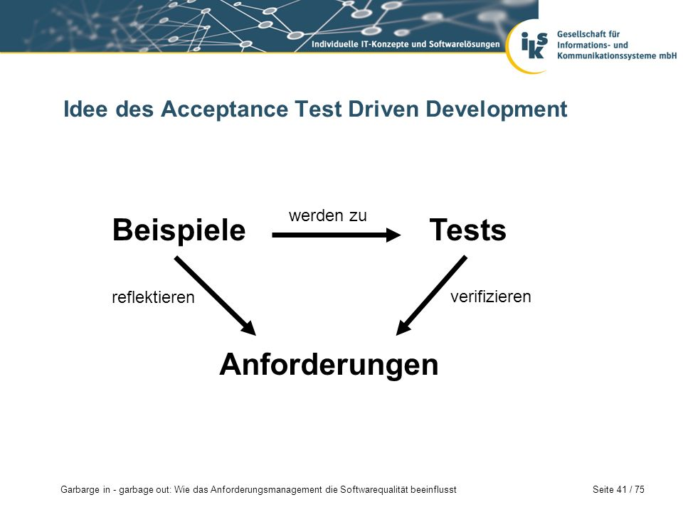 Idee des Acceptance Test Driven Development