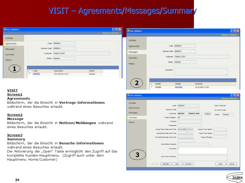VISIT – Agreements/Messages/Summary