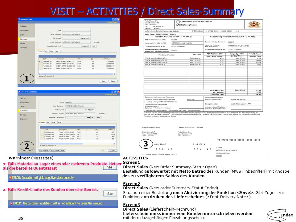 VISIT – ACTIVITIES / Direct Sales-Summary