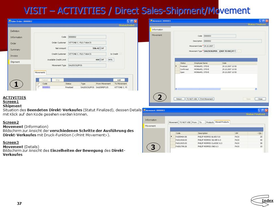 VISIT – ACTIVITIES / Direct Sales-Shipment/Movement