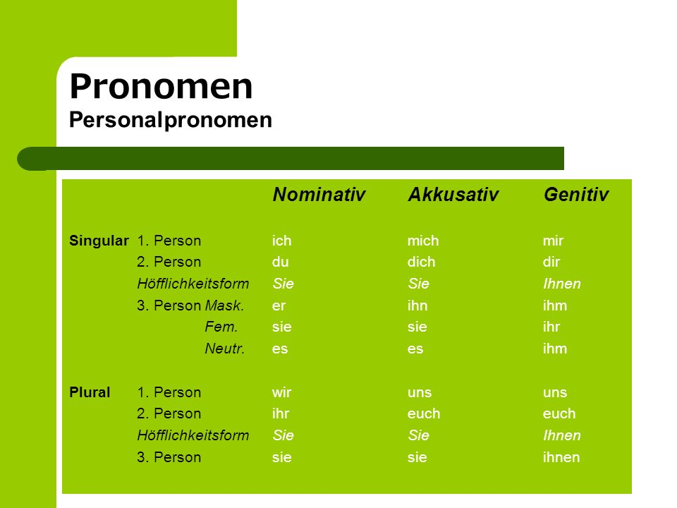 Pronomen Personalpronomen
