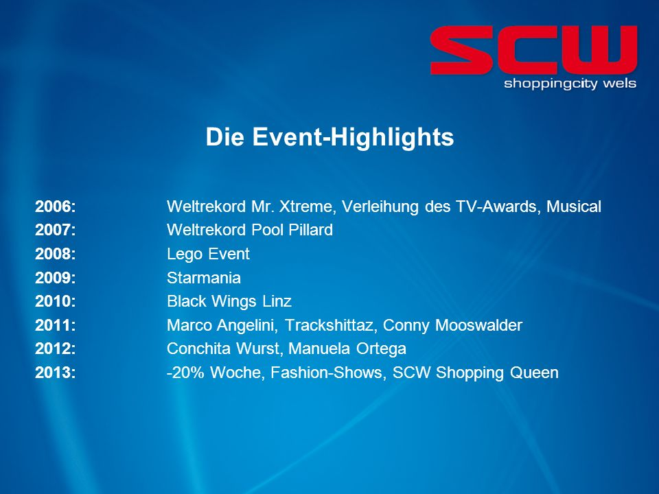 Die Event-Highlights