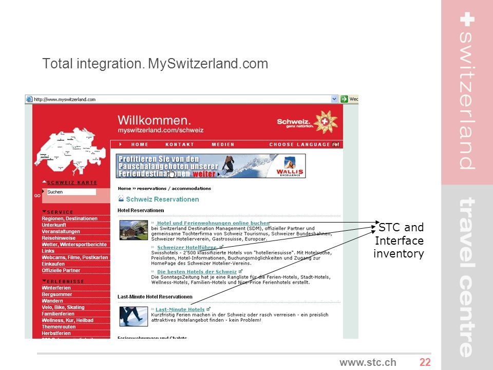 Total integration. MySwitzerland.com