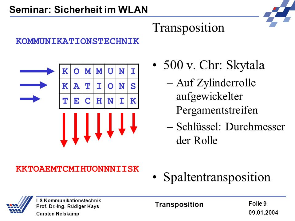 Spaltentransposition