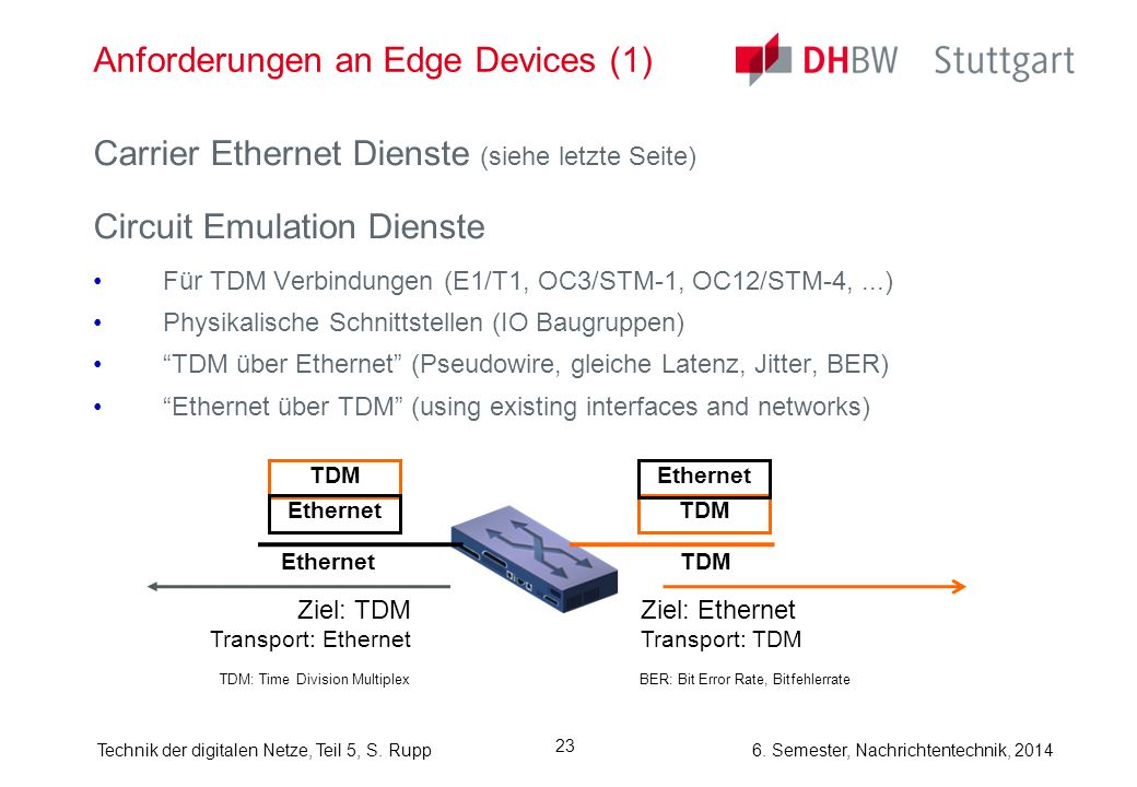 Anforderungen an Edge Devices (1)