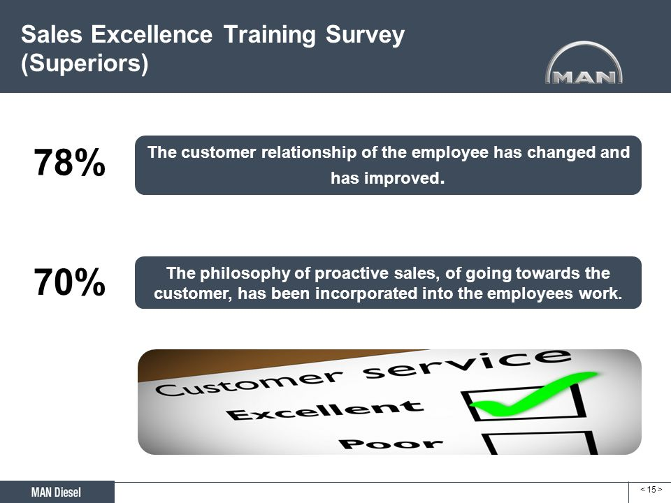 Sales Excellence Training Survey (Superiors)