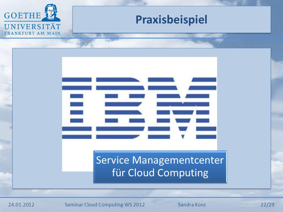 Service Managementcenter für Cloud Computing