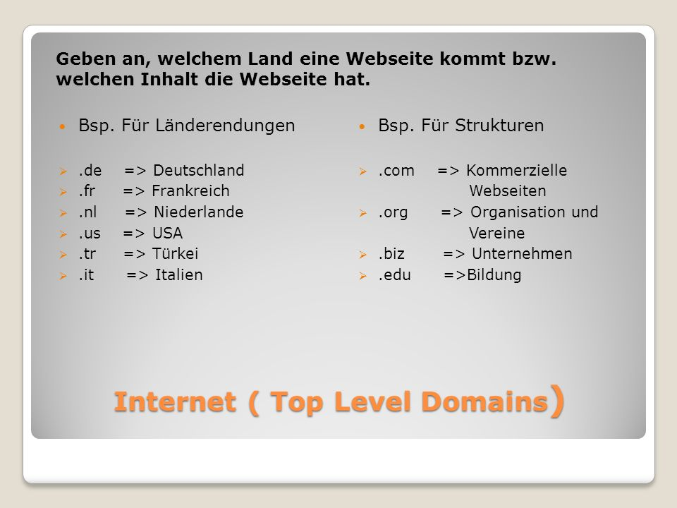 Internet ( Top Level Domains)