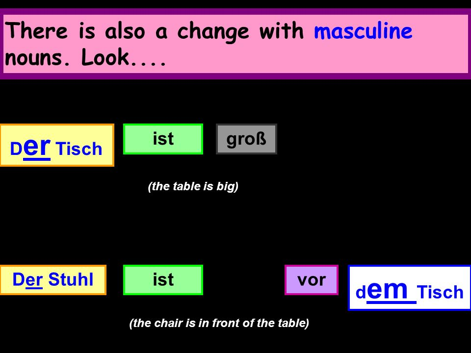 There is also a change with masculine nouns. Look....