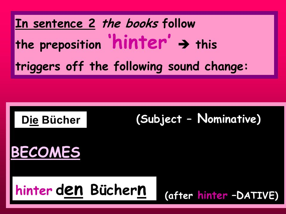 ' (after hinter –DATIVE)