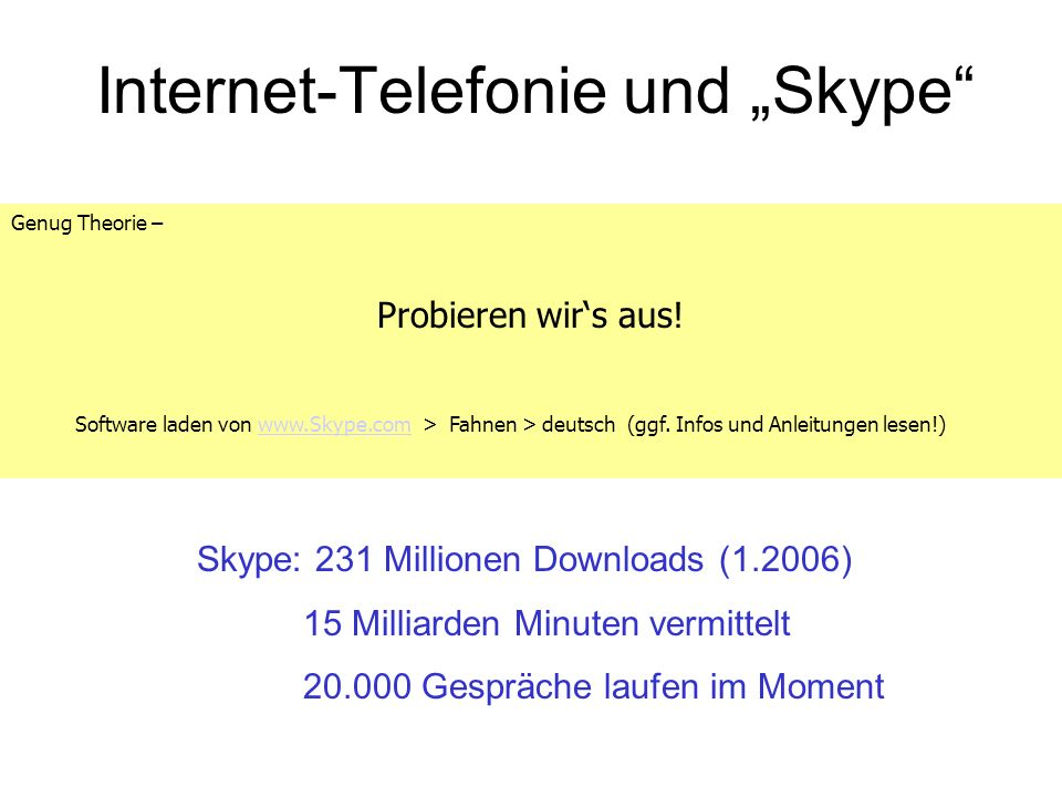 Internet Telefonie Und Skype Ppt Herunterladen
