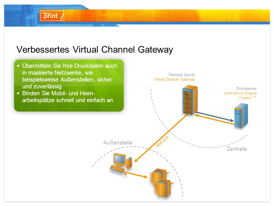 Verbessertes Virtual Channel Gateway