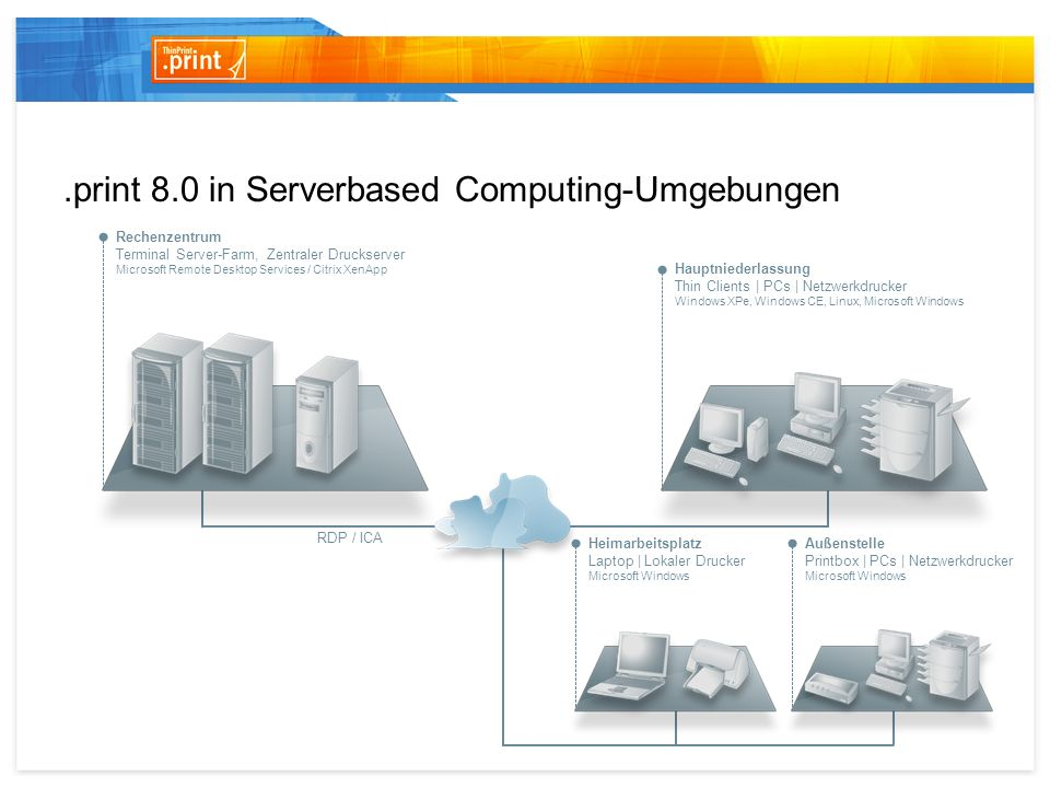 .print 8.0 in Serverbased Computing-Umgebungen