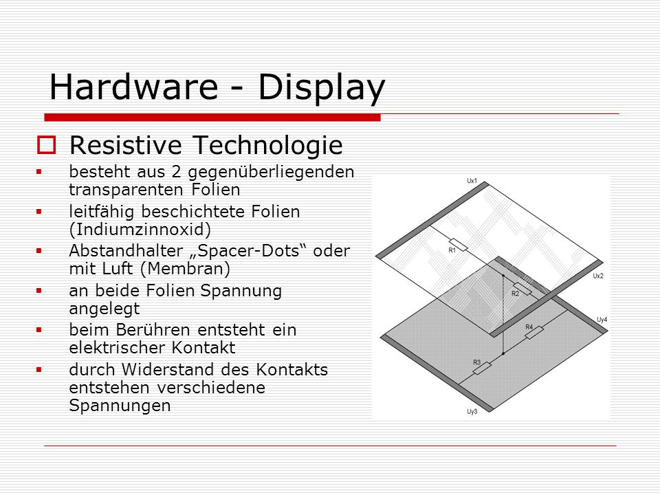 Hardware - Display Resistive Technologie