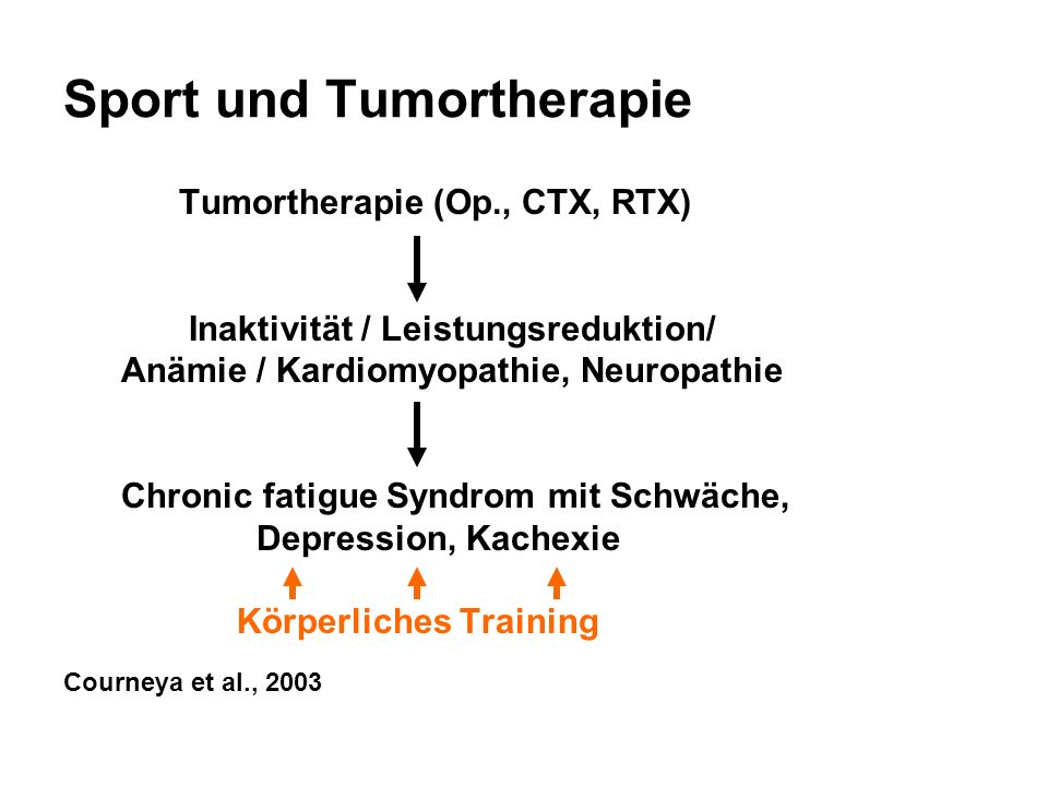 Sport und Tumortherapie