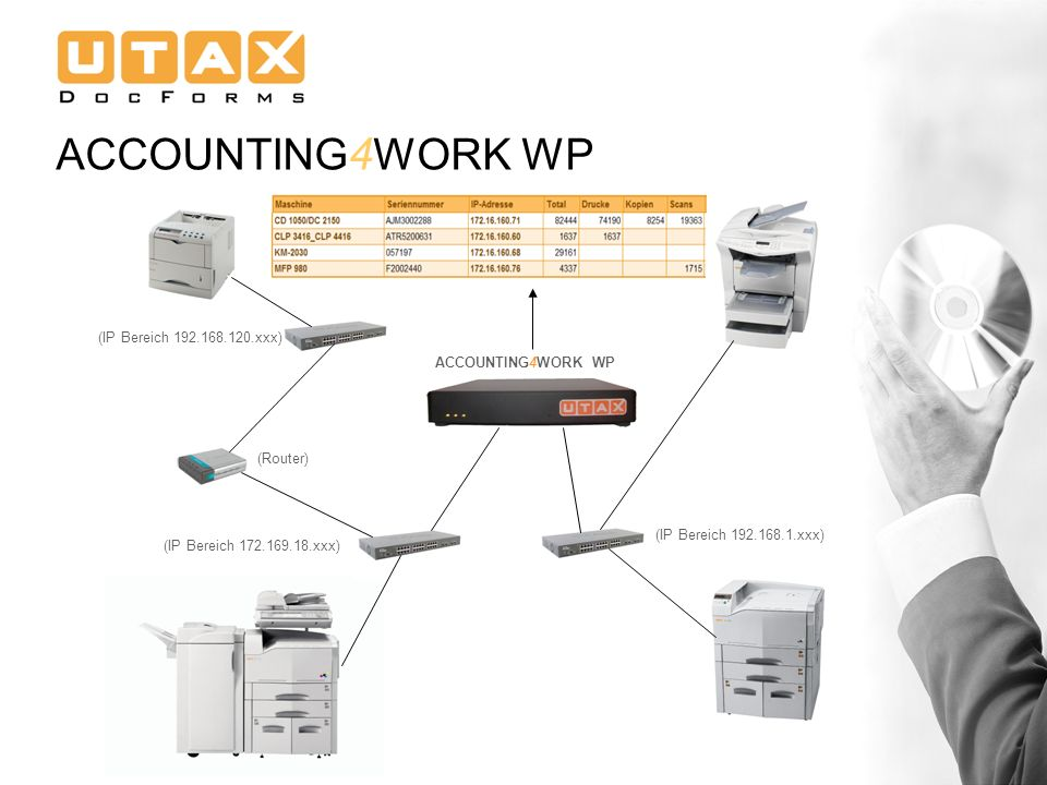ACCOUNTING4WORK WP (IP Bereich xxx) ACCOUNTING4WORK WP