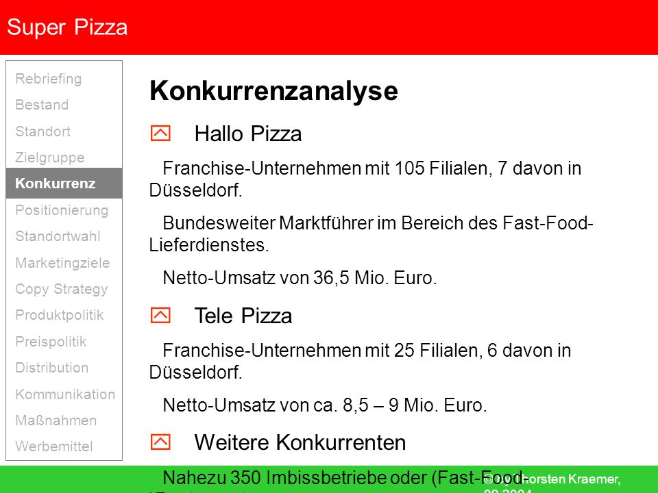 Konkurrenzanalyse  Hallo Pizza  Tele Pizza  Weitere Konkurrenten