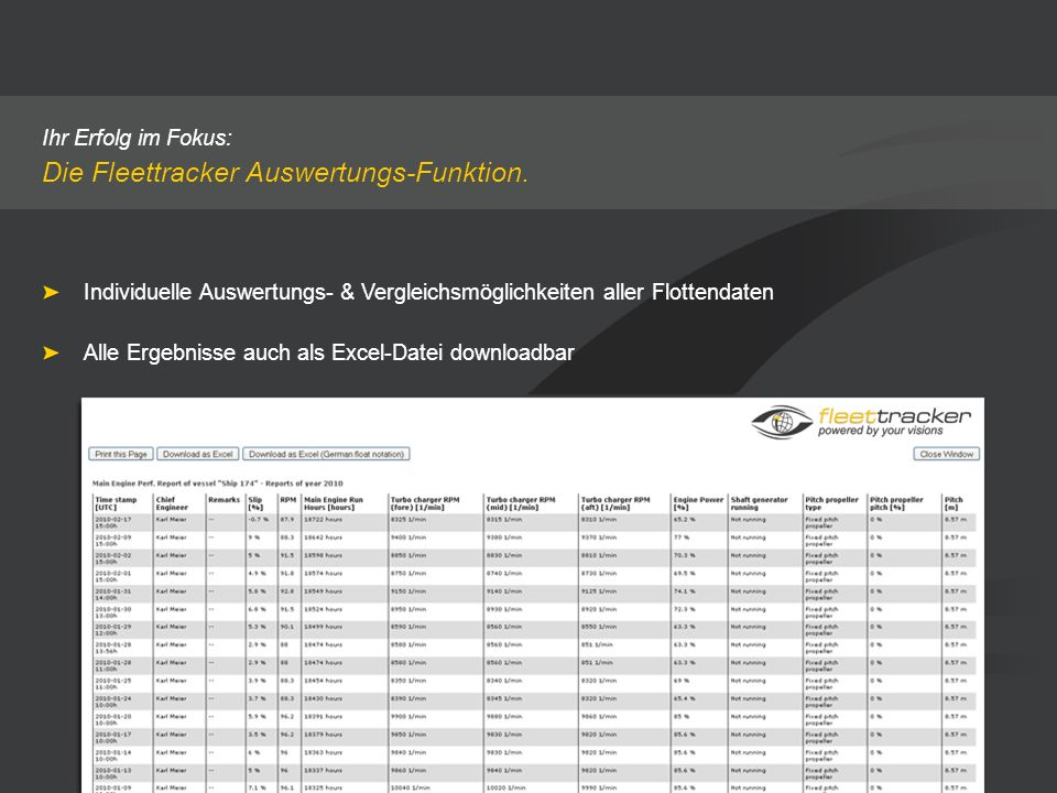 Die Fleettracker Auswertungs-Funktion.