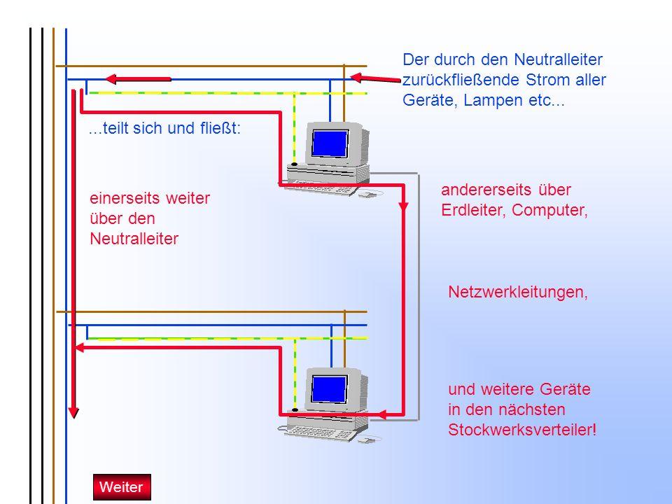 Ausgezeichnet Neutralleiter Ideen - Elektrische ...