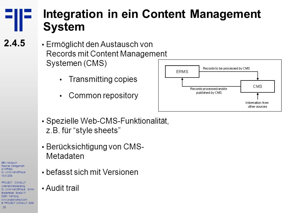 Integration in ein Content Management System