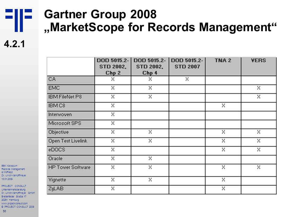 "Gartner Group 2008 ""MarketScope for Records Management"