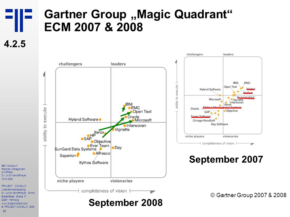 "Gartner Group ""Magic Quadrant ECM 2007 & 2008"