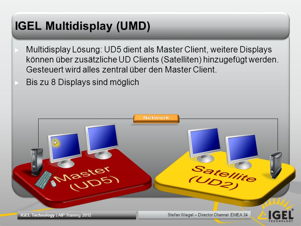 IGEL Multidisplay (UMD)